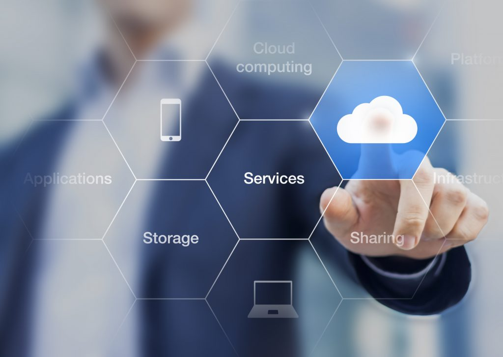 saas - cloud computing